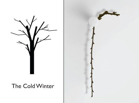 Making Your Own Clock - The Cold Winter