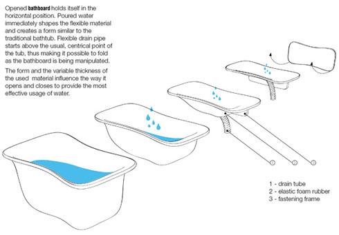 Bathboard03