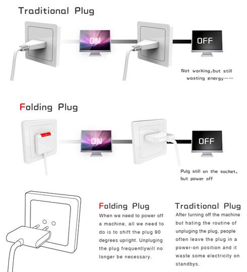 Foldingplug05