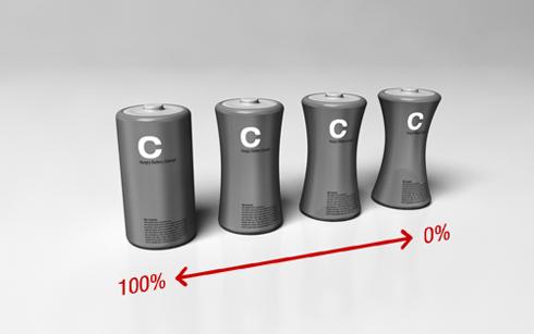 hungrybatteries02.jpg